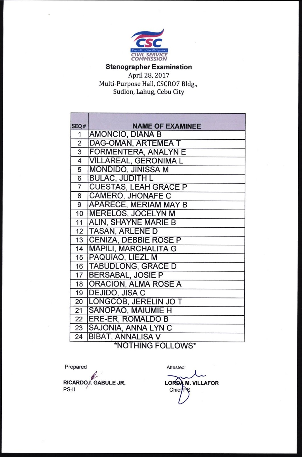 List of examinees for the April 28, 2017 Stenographer Examination in CSC  Regional Office 7: