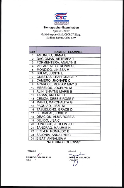 Civil Service Exam PH