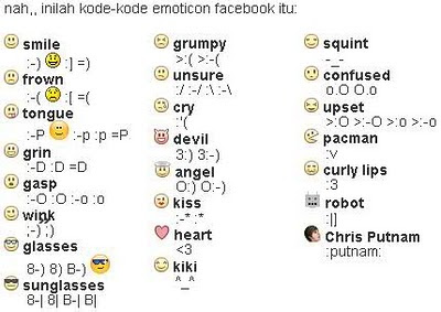 Cara Membuat Simbol Di Facebook (Emotion FB)