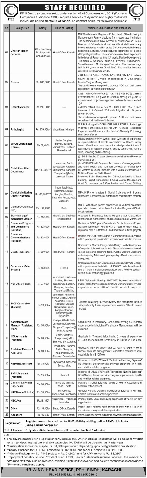 PPHI Sindh Jobs 2020 for District Manager, District Monitoring Officer and More
