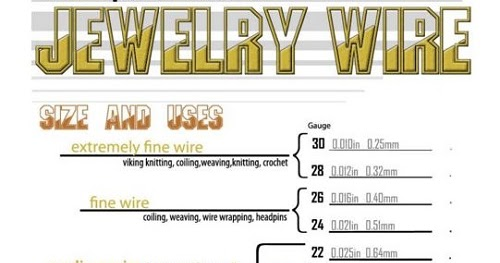 Very useful chart for jewelry wire the beading gems journal greentooth Images