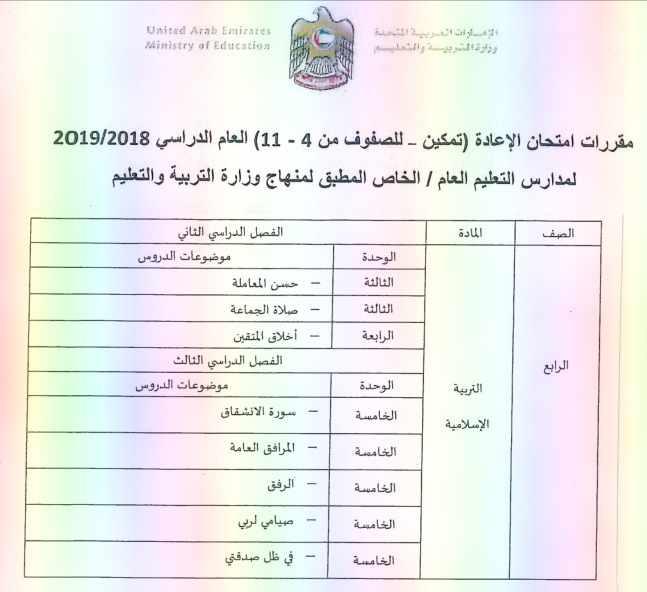مقررات امتحان الاعادة ( تمكين)  للصفوف من 4 – 11 مادة التربية الاسلامية للعام الدراسى 2018-2019