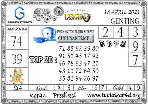 Prediksi GENTING DRAWING LASKAR4D 18 APRIL 2021