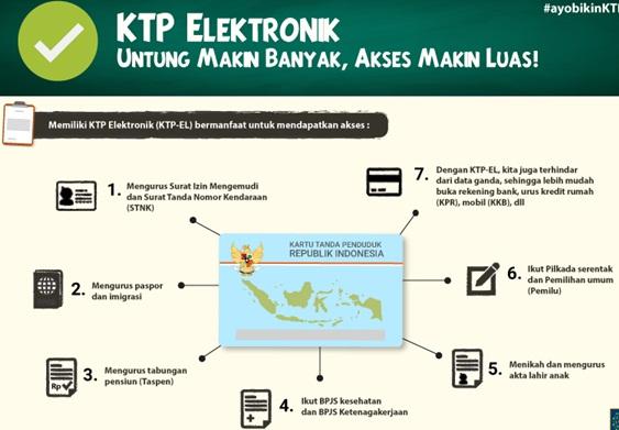 7 Manfaat KTP Elektronik