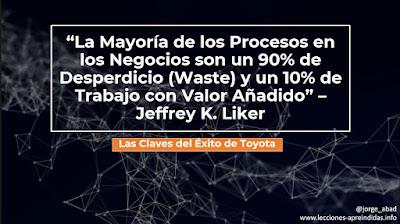 """""""La Mayoría de los Procesos en los Negocios son un 90% de Desperdicio (Waste) y un 10% de Trabajo con Valor Añadido"""" –Jeffrey K. Liker"""