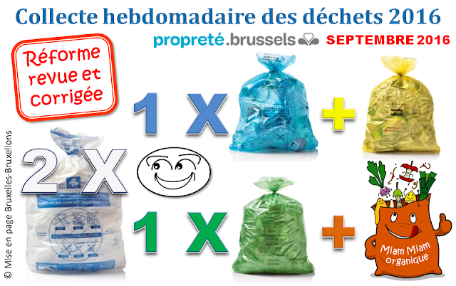 Bruxelles-Propreté - Réforme de la collecte des déchets ménagers 2016 revue et corrigée (Secrétaire d'Etat Fadila Laanan) - Sous pression citoyenne, politique et syndicale, la Région Bruxelles-Capitale renonce à supprimer la collecte bihebdomadaire des sacs blancs - Bruxelles-Bruxellons