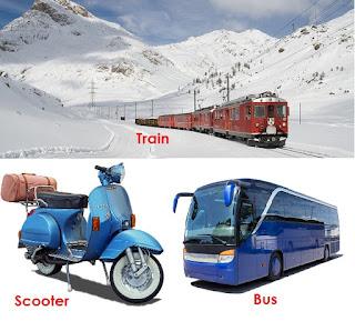 Means of Transport - Road Transport