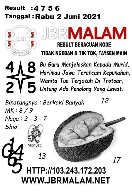 JBR Malam HK Rabu 02 Juni 2021