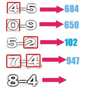 Thai Lottery Best VIP Non Miss Touch Tip 01 November 2016