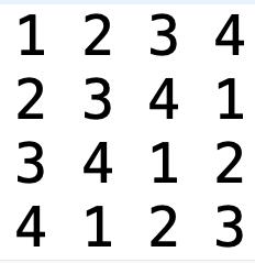 Print java Pattern