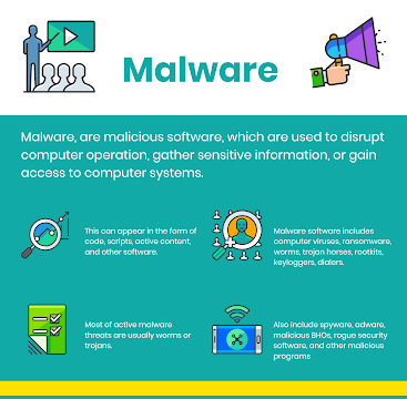 malware removal software 2021