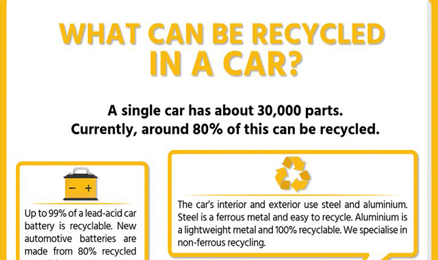 What Can Be Recycled in a Car?