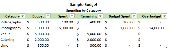 project and special event budget template howtoexcel net