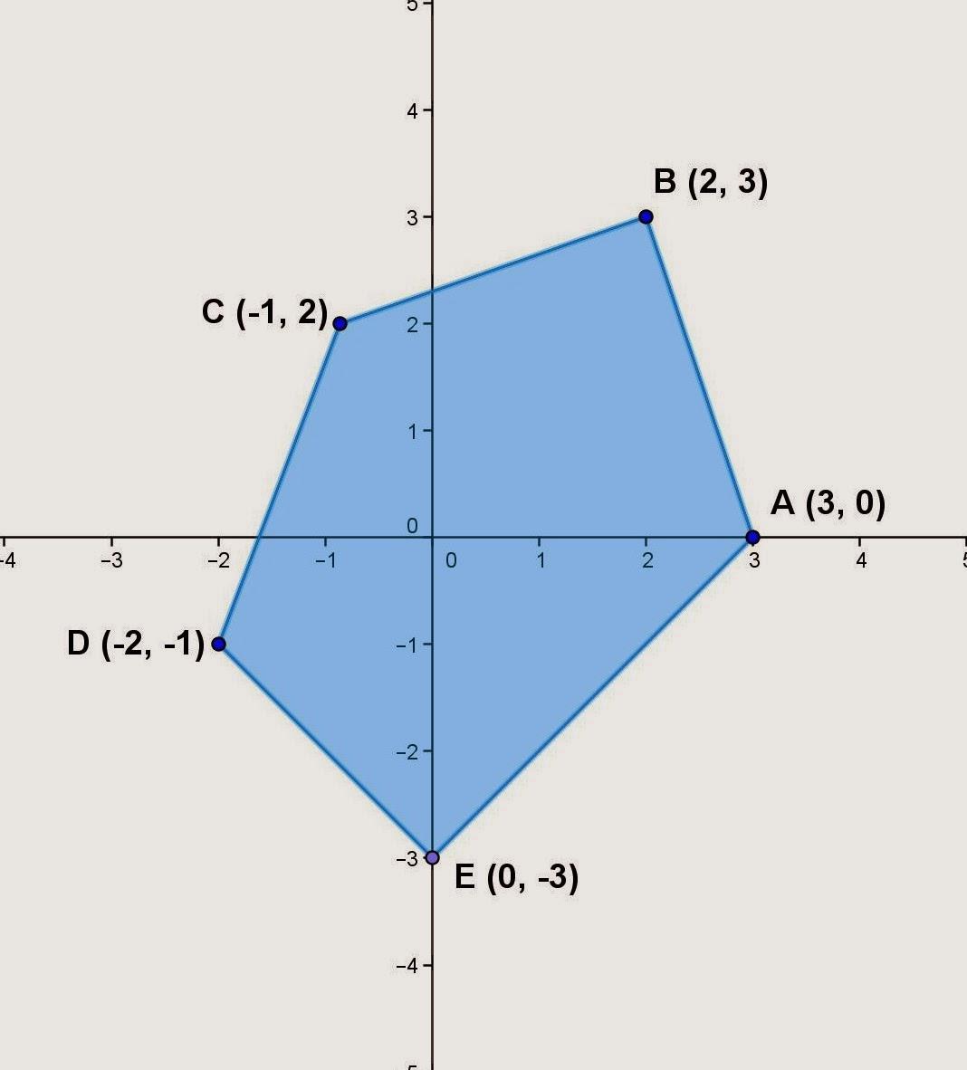 Math Principles Irregular Polygon Problems