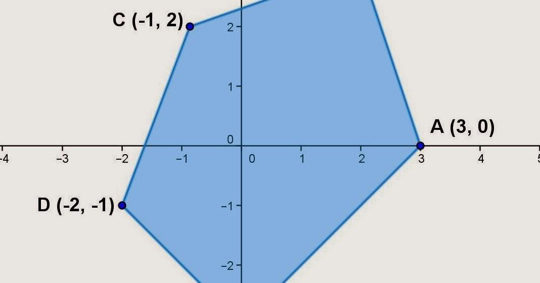 Math Principles: Irregular Polygon Problems