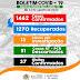 Belo Jardim registra seis novos casos de Covid-19, totalizando 1.462 pessoas infectadas