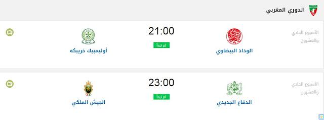 جدول مباريات اليوم - مباريات اليوم الاثنين 10-8-2020