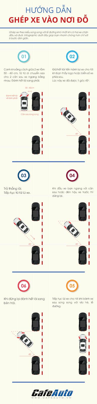 [Infographic] Hướng dẫn ghép xe song song
