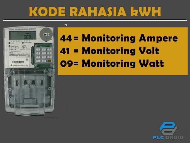 Kode Rahasia kWh Meter