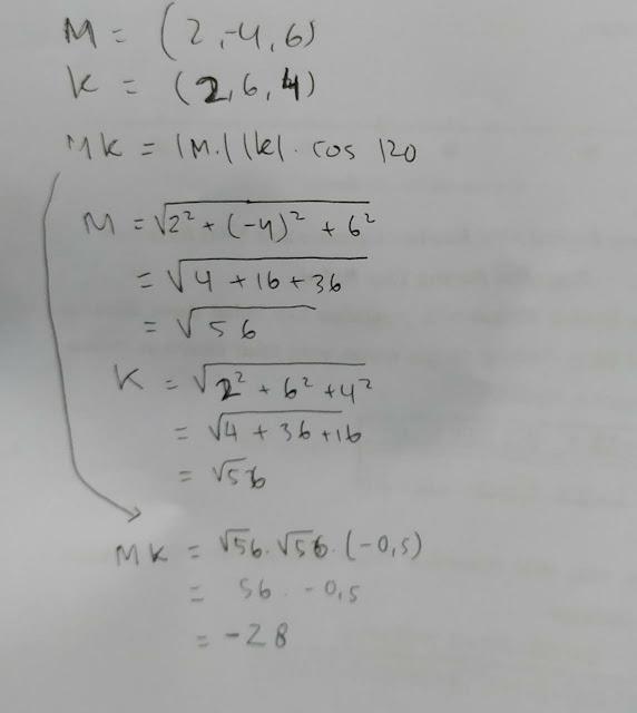 Contoh Soal Persiapan PAT Matematika Peminatan - www ...