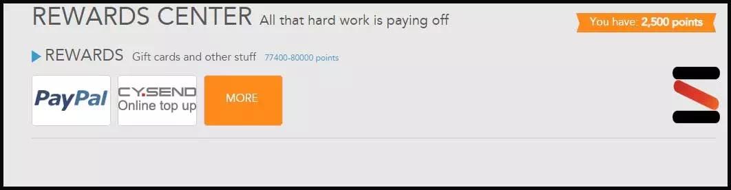 كيف يدفع موقع تولونا المال عن طريق المكافئات وباي بال