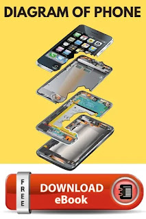 diagram of phone