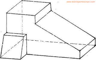 gambar proyeksi/piktorial dimetris