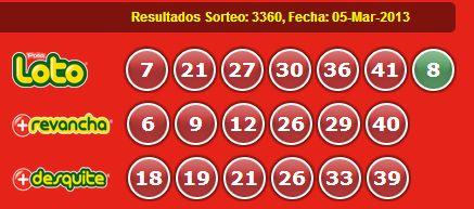 Resultados Loto Sorteo 3360 Fecha 05/03/2013