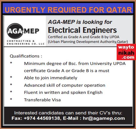 Electrical Engineer: Electrical Engineer Qatar Salary