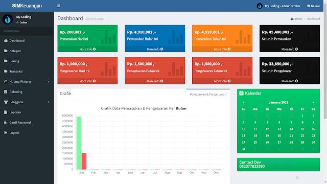Sistem Informasi Manajemen Keuangan Apotek