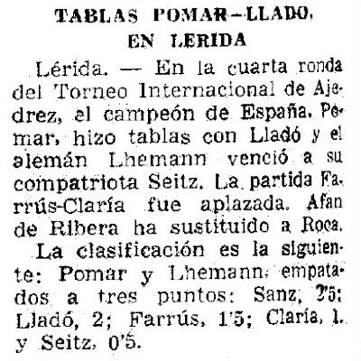 Recorte de El Mundo Deportivo sobre el I Torneo Internacional de Lleida 1963, 10/5/1963