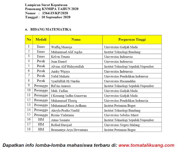 pemenang peraih medali emas perak perunggu honorabe mention kn mipa tahun 2020 bidang matematika tomatalikuang.com