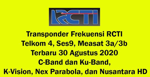 Transponder Frekuensi RCTI Telkom 4, Ses9, Measat 3a/3b Terbaru 30 Agustus 2020 C-Band dan Ku-Band, K-Vision, Nex Parabola, dan Nusantara HD