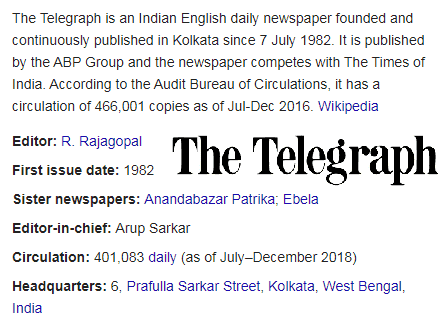 The Telegraph ePaper PDF Download 2020