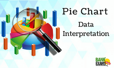 Pie Chart- Data  Interpretation