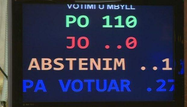 Albania Parliament approves the Montenegrin membership in NATO