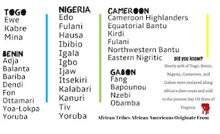African tribes from which most of today's African Americans originate.