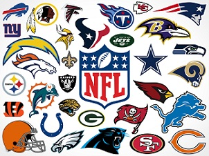 NFL, Football Teams, List, 2021, AFC teams, NFC teams, by Divisions.