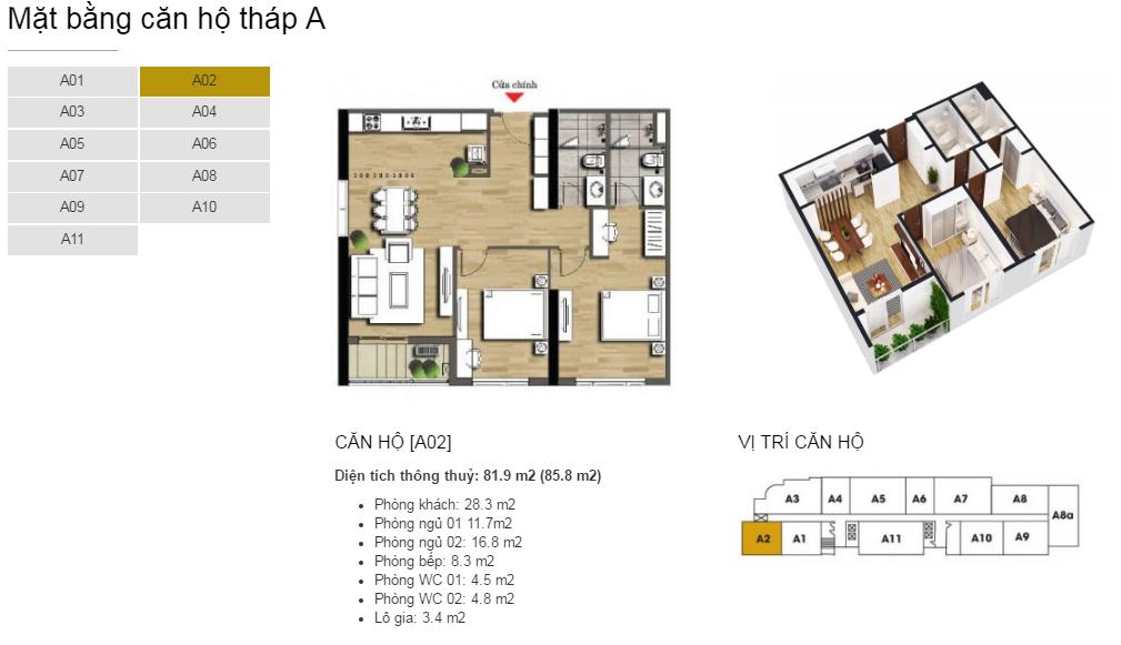 Thiết kế căn hộ A02 - Chung cư The Golden Palm