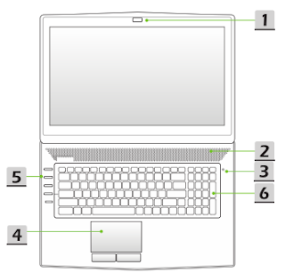 MSI WT72 Workstation (Intel Xeon) Service Manual PDF (English)