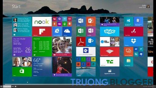 Windows 8/8.1 (2012 – nay)
