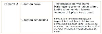 paragraf 2 www.simplenews.me