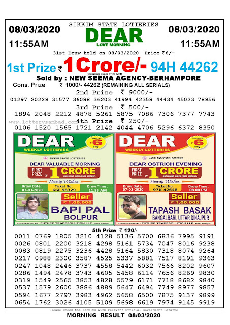 Lottery Sambad 08.03.2020 Sikkim Lottery Result 11.55 AM