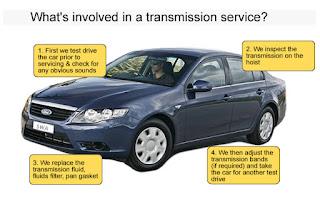 http://www.transmissiondynotech.com.au/