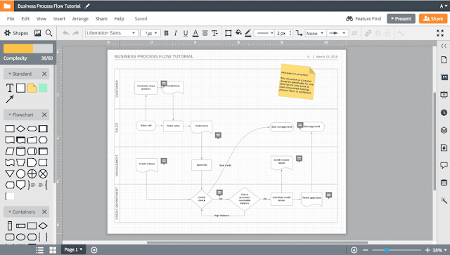 Lucidchart-Software Documentation Tools for Every Stage of Project Implementation-Hire A Virtual Assistant