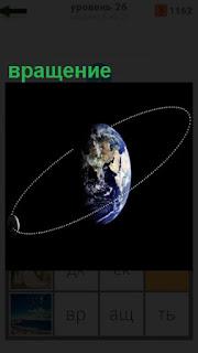 вокруг земли происходит вращение планеты по траектории