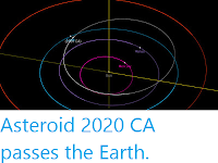 https://sciencythoughts.blogspot.com/2020/02/asteroid-2020-ca-passes-earth.html
