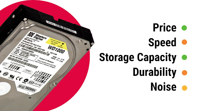 Hard Disk Drive vs Solid State Drive, Why Buy HDD in Hindi