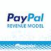 paypal revenue