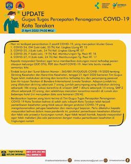 Press Release COVID-19 Tarakan 21 April 2020 - Tarakan Info